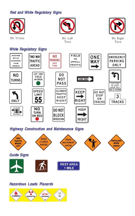 Various types of traffic signs.