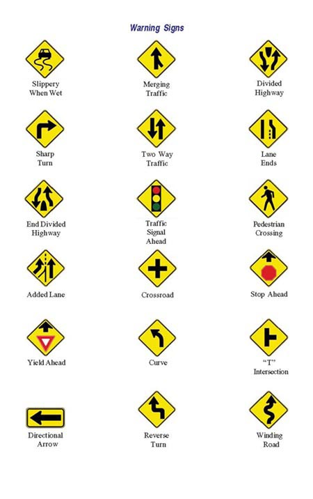 Various traffic warning signs.
