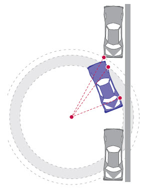 Parallel parking diagram step 2