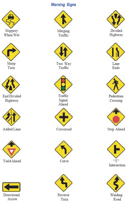 Walk In Driving Test Texas >> California Driver Handbook - Traffic Controls