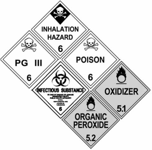 image regarding Orm-d Label Printable titled Portion 9: Unsafe Substance