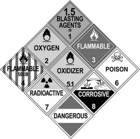 Buy research papers online cheap hazardous substances