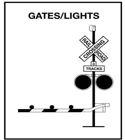 Image of Railroad-Highway Crossings with Gates with Flashing Red Lights and Bells.