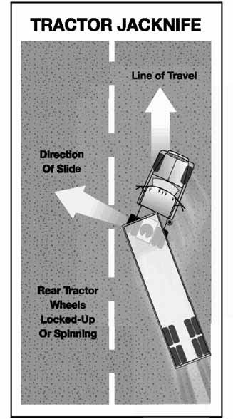 Image Depicting Tractor Jacknife