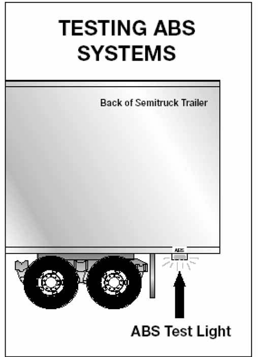image displaying location of semitruck trailer abs test light