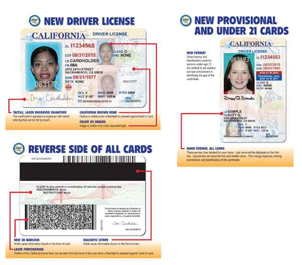 New Driver License security features.