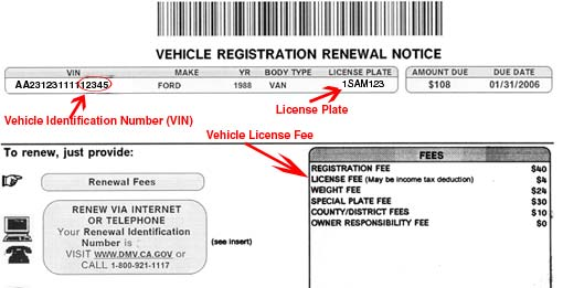 Sample vehicle registration renewal notice showing where to find the vehicle identification number, license plate number, and vehicle license fees.