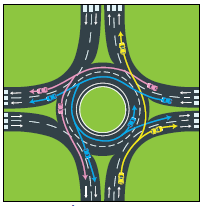 Multiple and single lane roundabout