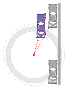 Parallel parking diagram step 1.